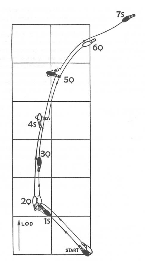 Ftrevturnwoman on Foxtrot Steps Diagram